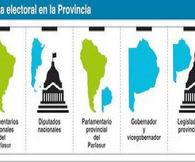 VOTANTES HABILITADOS NACIÓN: 32.032.952  PROVINCIA..................... VOTANTES - Buenos Aires................... 11.883.699 - Córdoba.............................. 2.781.805 - Santa Fe............................. 2.677.432 - Ciudad de Bu...