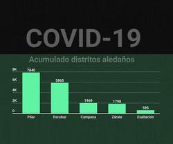 NOTICIA RELACIONADA: Coronavirus:Campana alcanzó la cifra de casos activos más baja de septiembre ...